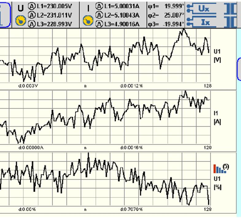 TS33-trend