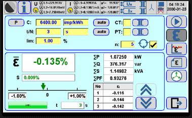 Ts33-meter testing